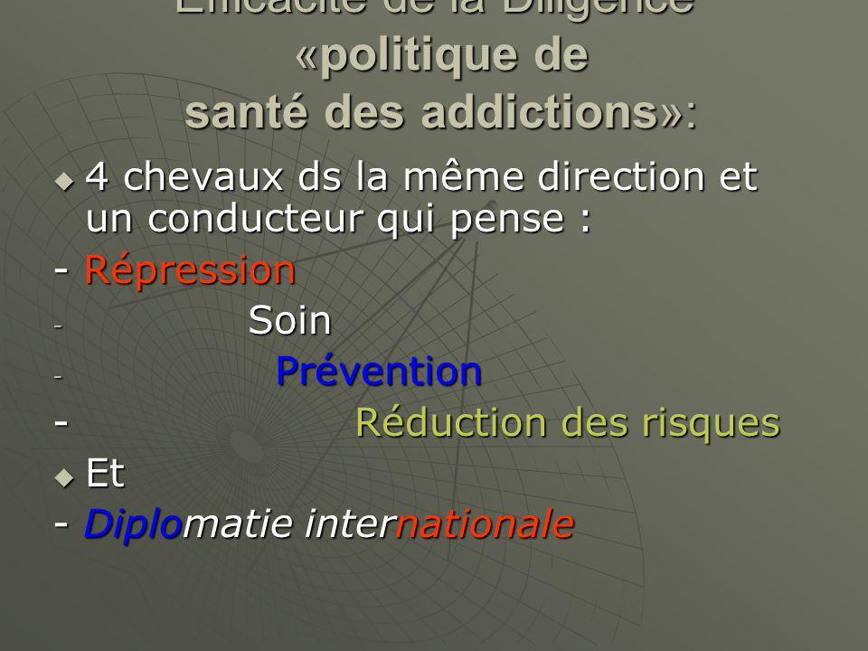 Efficacité de la Diligence «politique de santé des addictions»: 4 chevaux ds la même direction et un conducteur qui pense : 4 chevaux ds la même direc