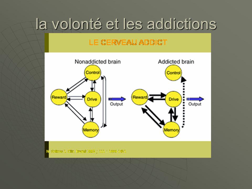 la volonté et les addictions