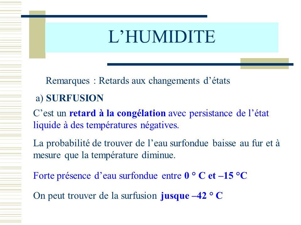 LHUMIDITE Remarques : Retards aux changements détats a) SURFUSION Cest un retard à la congélation avec persistance de létat liquide à des températures
