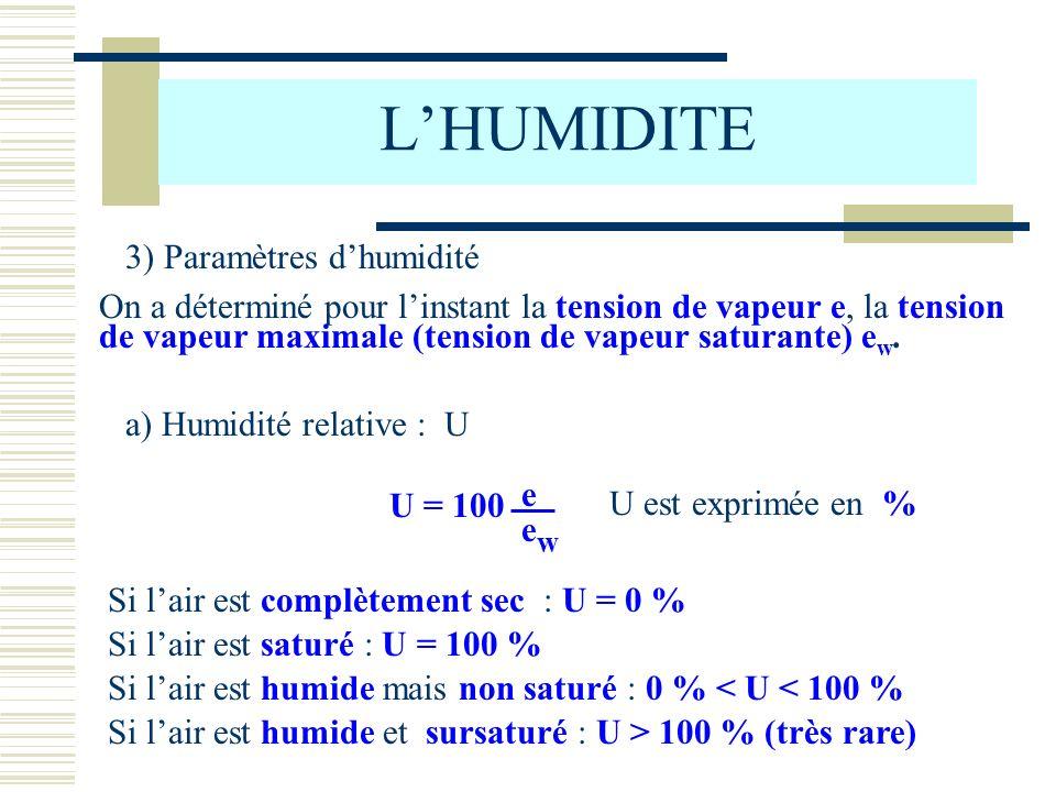 LHUMIDITE 3) Paramètres dhumidité On a déterminé pour linstant la tension de vapeur e, la tension de vapeur maximale (tension de vapeur saturante) e w