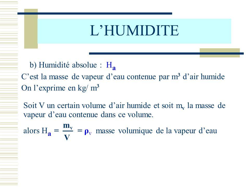 LHUMIDITE b) Humidité absolue : H a Cest la masse de vapeur deau contenue par m 3 dair humide On lexprime en kg/ m 3 Soit V un certain volume dair hum
