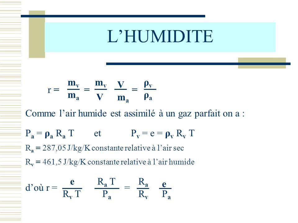 LHUMIDITE r = = = mvmv mama mvmv V V mama ρvρv ρaρa Comme lair humide est assimilé à un gaz parfait on a : P a = ρ a R a T et P v = e = ρ v R v T R a