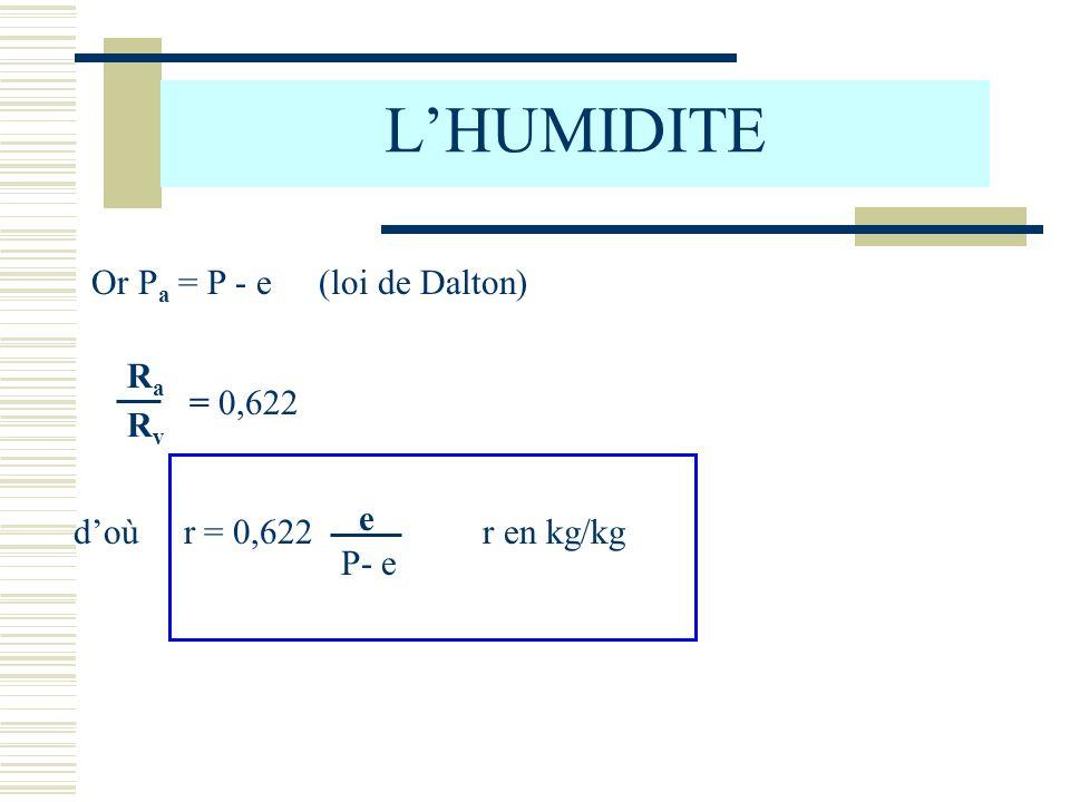 LHUMIDITE Or P a = P - e (loi de Dalton) RaRa R v = 0,622 doù r = 0,622 r en kg/kg e P- e