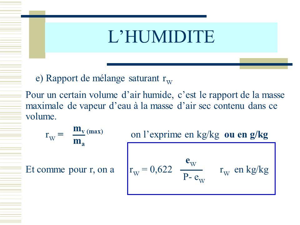 LHUMIDITE e) Rapport de mélange saturant r w Pour un certain volume dair humide, cest le rapport de la masse maximale de vapeur deau à la masse dair s