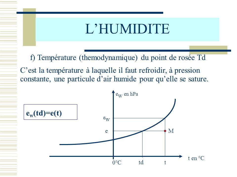 LHUMIDITE f) Température (themodynamique) du point de rosée Td Cest la température à laquelle il faut refroidir, à pression constante, une particule d