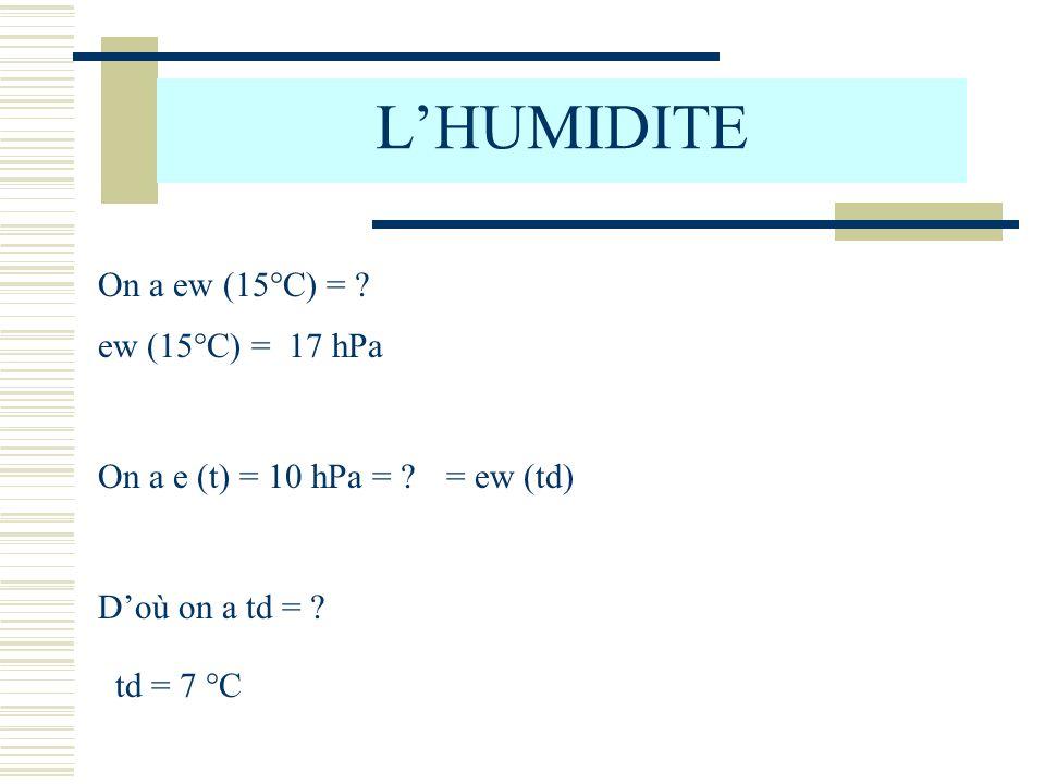 LHUMIDITE On a ew (15°C) = ? = ew (td)On a e (t) = 10 hPa = ? Doù on a td = ? td = 7 °C ew (15°C) = 17 hPa