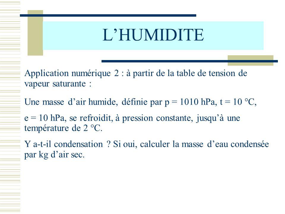 LHUMIDITE Application numérique 2 : à partir de la table de tension de vapeur saturante : Une masse dair humide, définie par p = 1010 hPa, t = 10 °C,