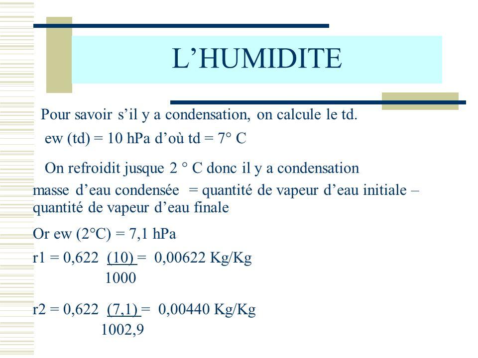 LHUMIDITE Pour savoir sil y a condensation, on calcule le td. masse deau condensée = quantité de vapeur deau initiale – quantité de vapeur deau finale