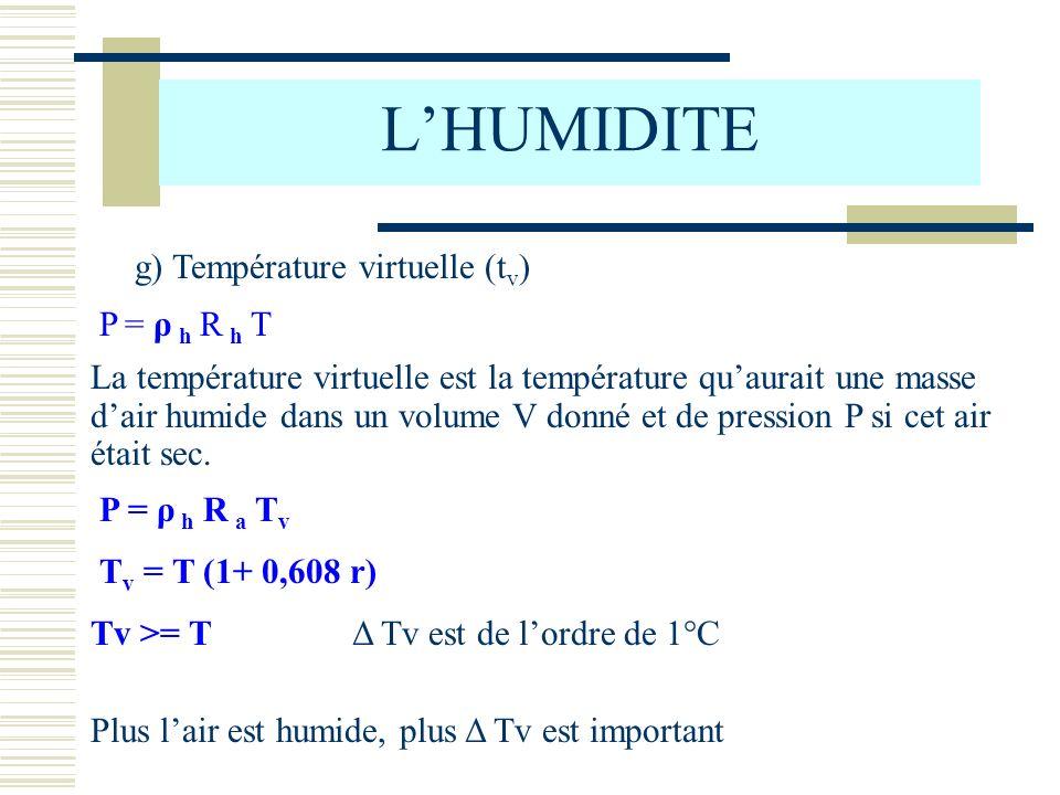 LHUMIDITE g) Température virtuelle (t v ) P = ρ h R h T La température virtuelle est la température quaurait une masse dair humide dans un volume V do