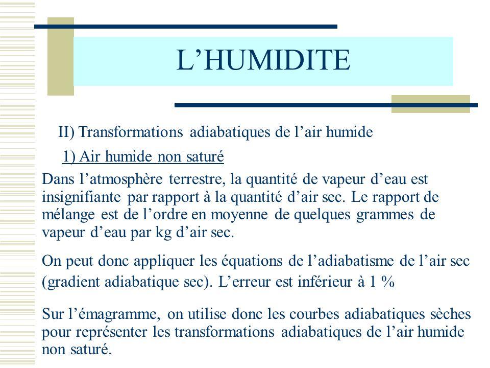 LHUMIDITE II) Transformations adiabatiques de lair humide 1) Air humide non saturé Dans latmosphère terrestre, la quantité de vapeur deau est insignif