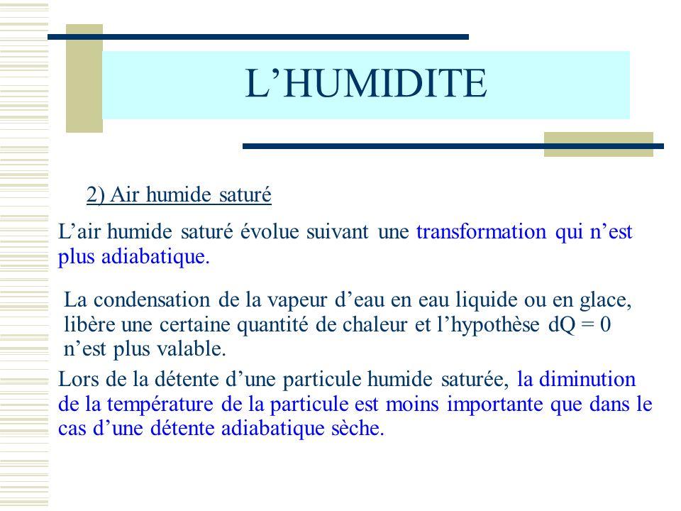 LHUMIDITE 2) Air humide saturé Lair humide saturé évolue suivant une transformation qui nest plus adiabatique. La condensation de la vapeur deau en ea