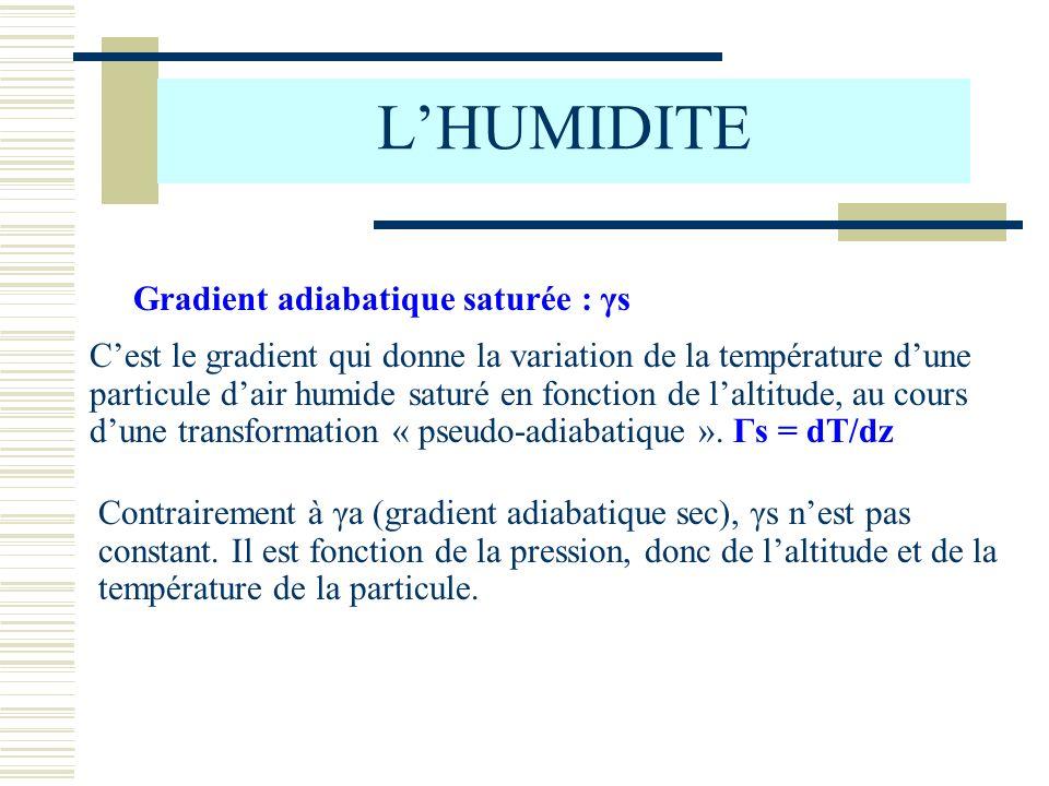 LHUMIDITE Gradient adiabatique saturée : γs Cest le gradient qui donne la variation de la température dune particule dair humide saturé en fonction de