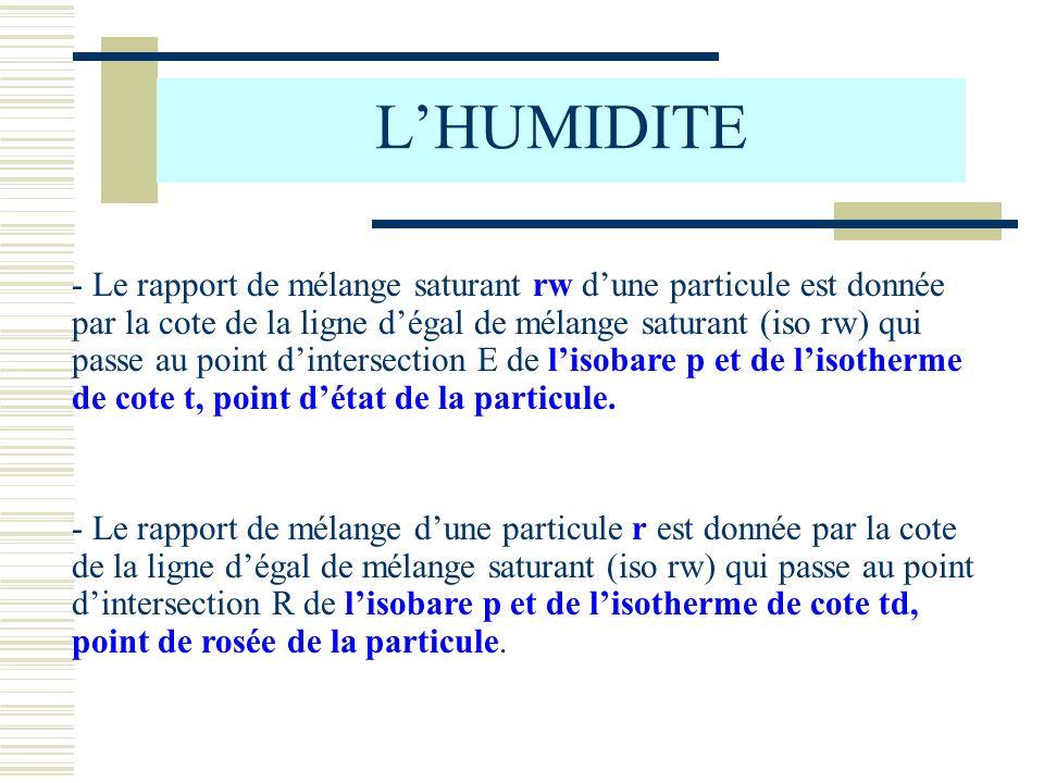 LHUMIDITE - Le rapport de mélange saturant rw dune particule est donnée par la cote de la ligne dégal de mélange saturant (iso rw) qui passe au point
