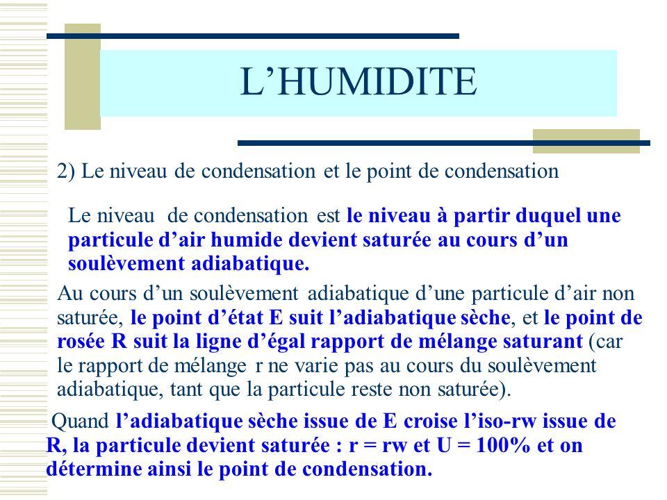 LHUMIDITE 2) Le niveau de condensation et le point de condensation Quand ladiabatique sèche issue de E croise liso-rw issue de R, la particule devient