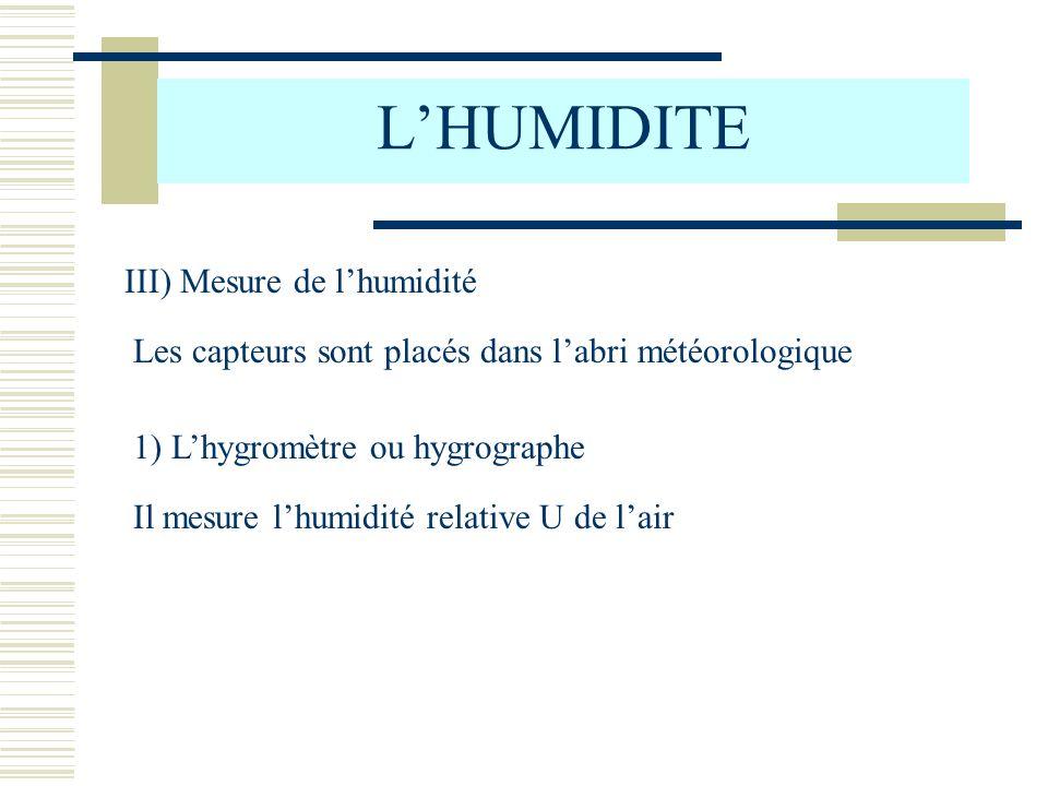 LHUMIDITE III) Mesure de lhumidité Les capteurs sont placés dans labri météorologique 1) Lhygromètre ou hygrographe Il mesure lhumidité relative U de