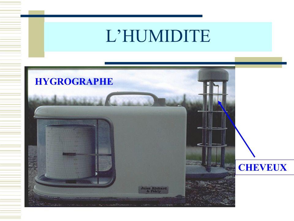 LHUMIDITE HYGROGRAPHE CHEVEUX