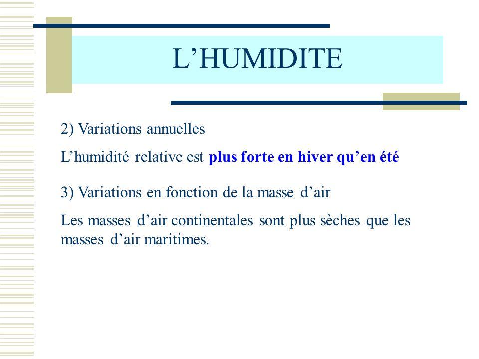 LHUMIDITE 2) Variations annuelles Lhumidité relative est plus forte en hiver quen été Les masses dair continentales sont plus sèches que les masses da