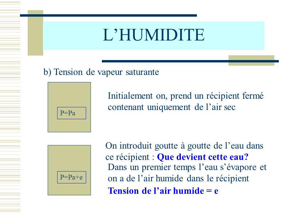 LHUMIDITE b) Tension de vapeur saturante Initialement on, prend un récipient fermé contenant uniquement de lair sec P=Pa On introduit goutte à goutte