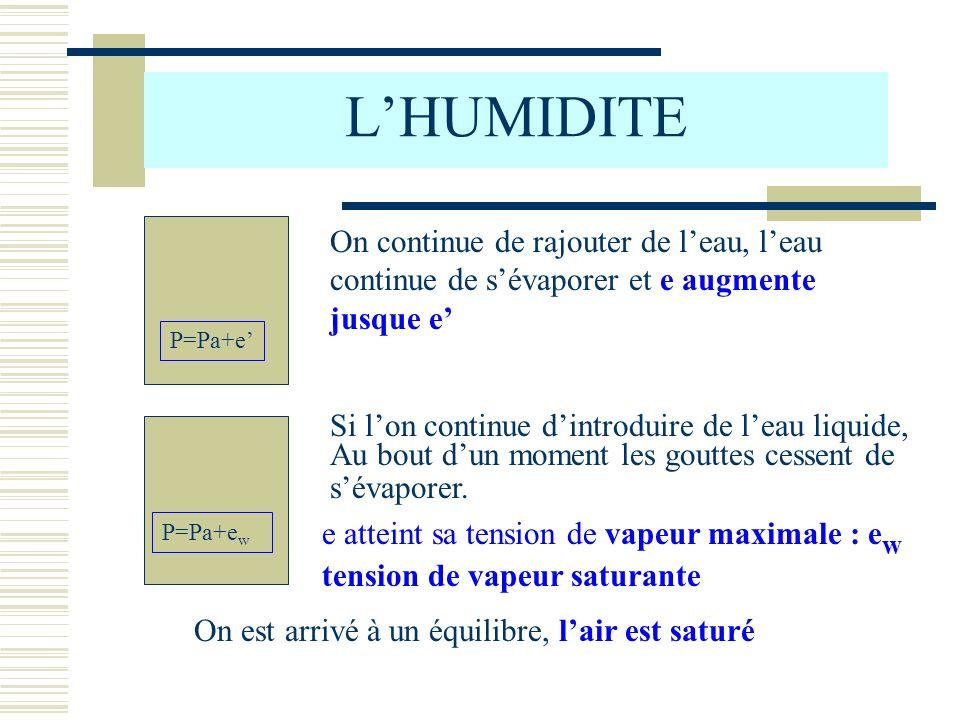 LHUMIDITE Si lon continue dintroduire de leau liquide, Leau reste sous forme liquide et e reste constante et égale à e w P=Pa+e w dépôt deau liquide e w est la tension de vapeur saturante par rapport à leau liquide, cest la tension de vapeur maximale atteinte au moment de léquilibre entre les phases gazeuses et liquides e w nest fonction que de la température : e w = f(T) cest une fonction croissante