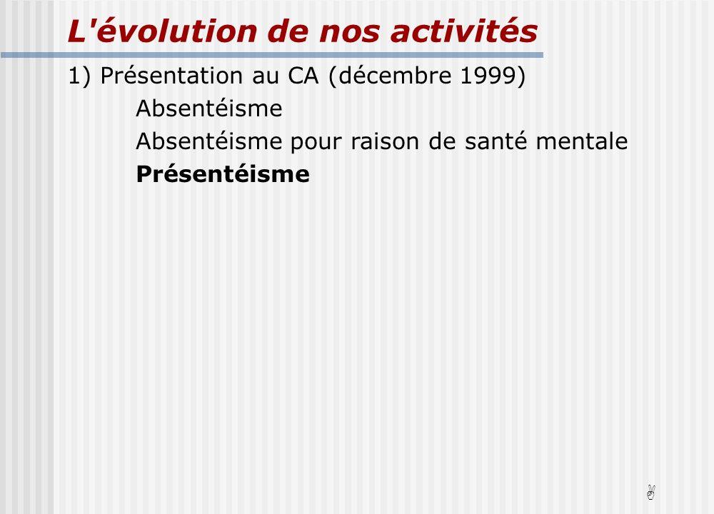 L évolution de nos activités 1) Présentation au CA (décembre 1999) Absentéisme Absentéisme pour raison de santé mentale Présentéisme A