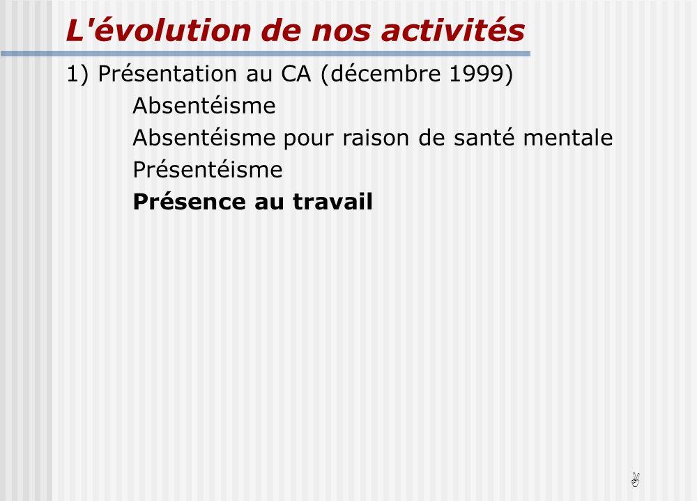 L évolution de nos activités 1) Présentation au CA (décembre 1999) Absentéisme Absentéisme pour raison de santé mentale Présentéisme Présence au travail A