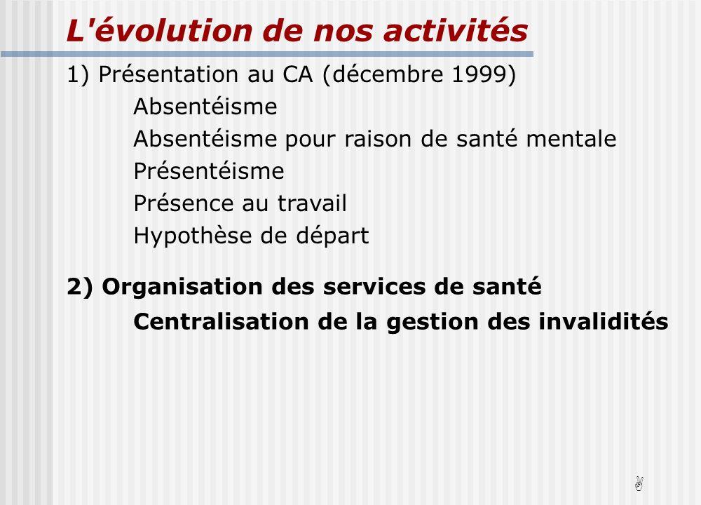 L évolution de nos activités 1) Présentation au CA (décembre 1999) Absentéisme Absentéisme pour raison de santé mentale Présentéisme Présence au travail Hypothèse de départ A 2) Organisation des services de santé Centralisation de la gestion des invalidités