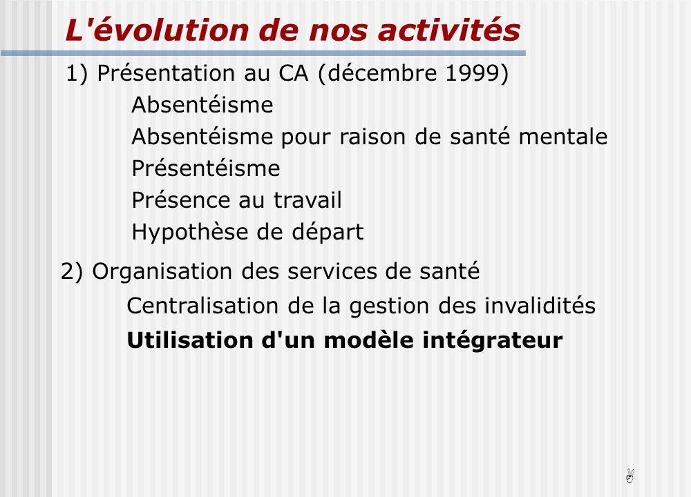 L évolution de nos activités 1) Présentation au CA (décembre 1999) Absentéisme Absentéisme pour raison de santé mentale Présentéisme Présence au travail Hypothèse de départ A 2) Organisation des services de santé Centralisation de la gestion des invalidités Utilisation d un modèle intégrateur