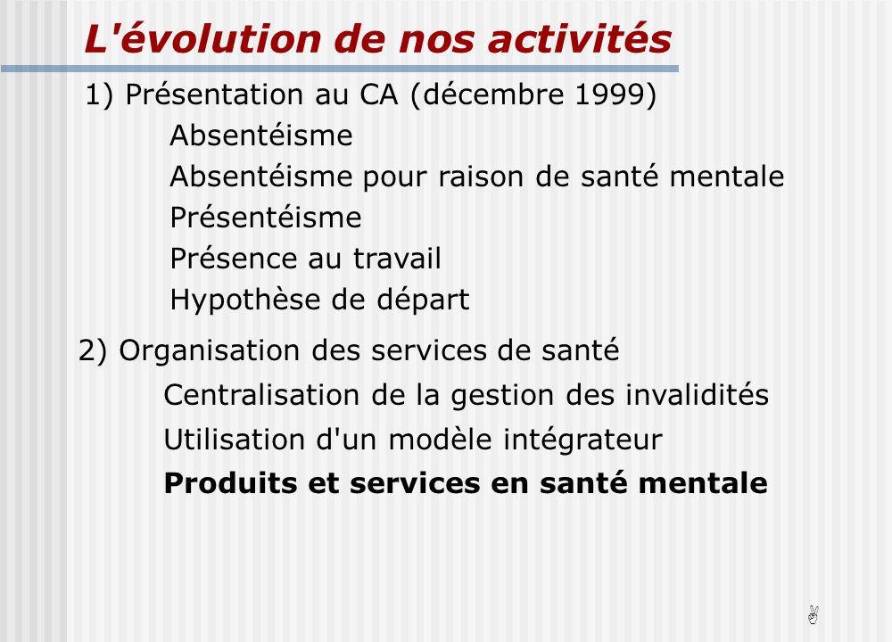 L évolution de nos activités 1) Présentation au CA (décembre 1999) Absentéisme Absentéisme pour raison de santé mentale Présentéisme Présence au travail Hypothèse de départ A 2) Organisation des services de santé Centralisation de la gestion des invalidités Utilisation d un modèle intégrateur Produits et services en santé mentale