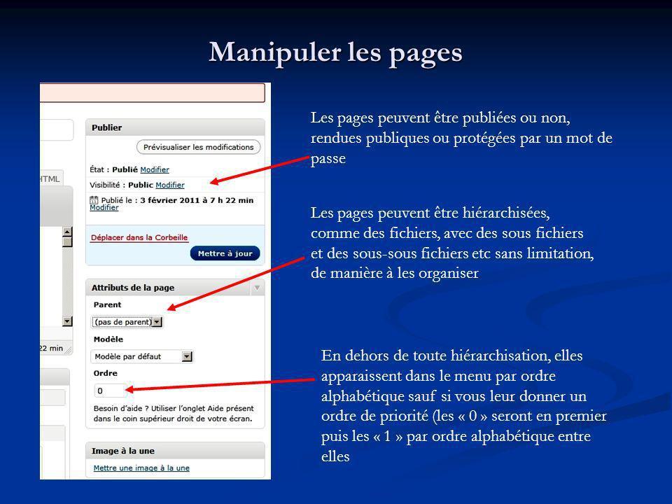 Manipuler les pages Les pages peuvent être publiées ou non, rendues publiques ou protégées par un mot de passe Les pages peuvent être hiérarchisées, c