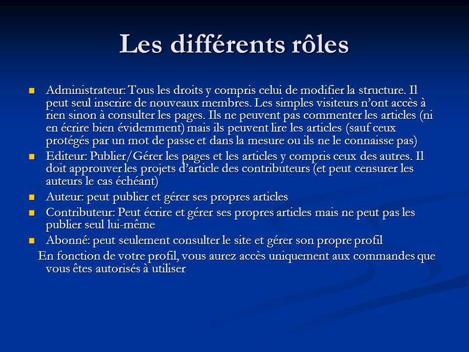 Les différents rôles Administrateur: Tous les droits y compris celui de modifier la structure. Il peut seul inscrire de nouveaux membres. Les simples