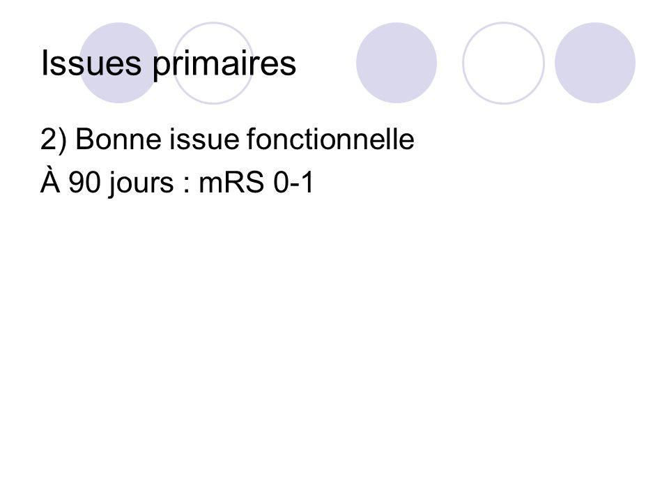 Issues primaires 2) Bonne issue fonctionnelle À 90 jours : mRS 0-1