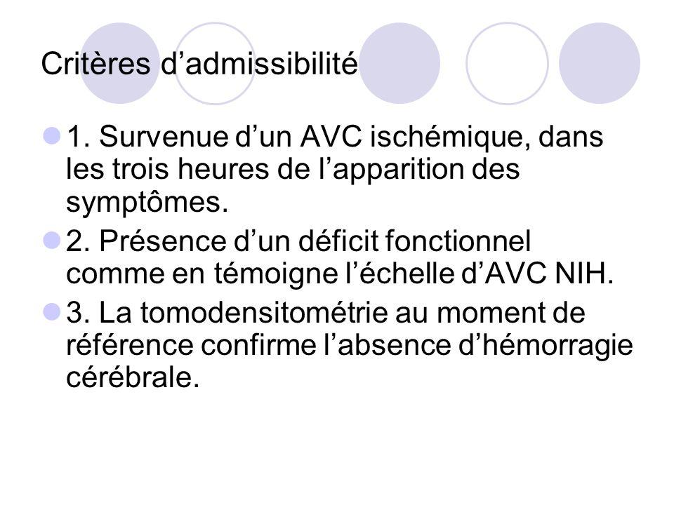 Critères dadmissibilité 1. Survenue dun AVC ischémique, dans les trois heures de lapparition des symptômes. 2. Présence dun déficit fonctionnel comme