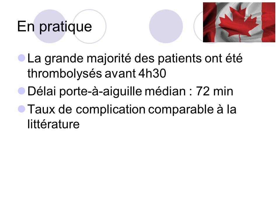 En pratique La grande majorité des patients ont été thrombolysés avant 4h30 Délai porte-à-aiguille médian : 72 min Taux de complication comparable à l