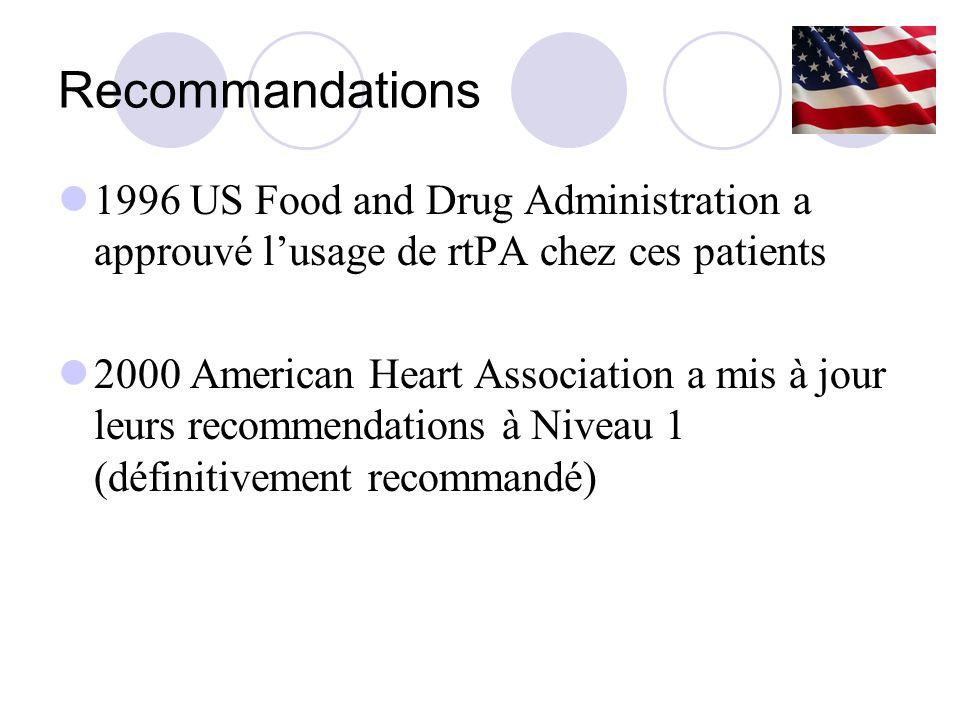 Recommandations 1996 US Food and Drug Administration a approuvé lusage de rtPA chez ces patients 2000 American Heart Association a mis à jour leurs re