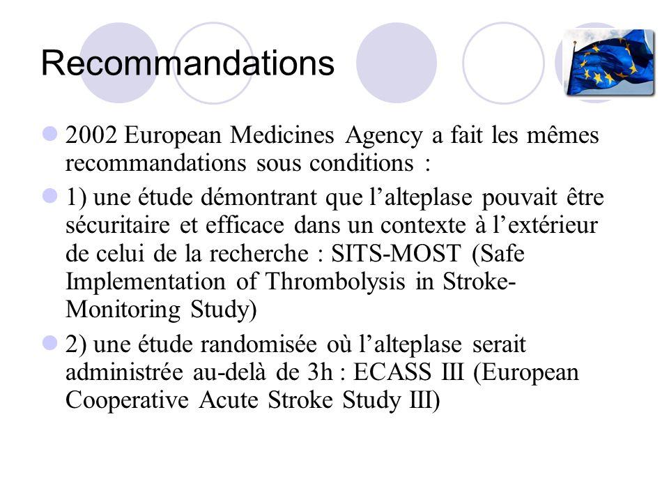 Recommandations 2002 European Medicines Agency a fait les mêmes recommandations sous conditions : 1) une étude démontrant que lalteplase pouvait être