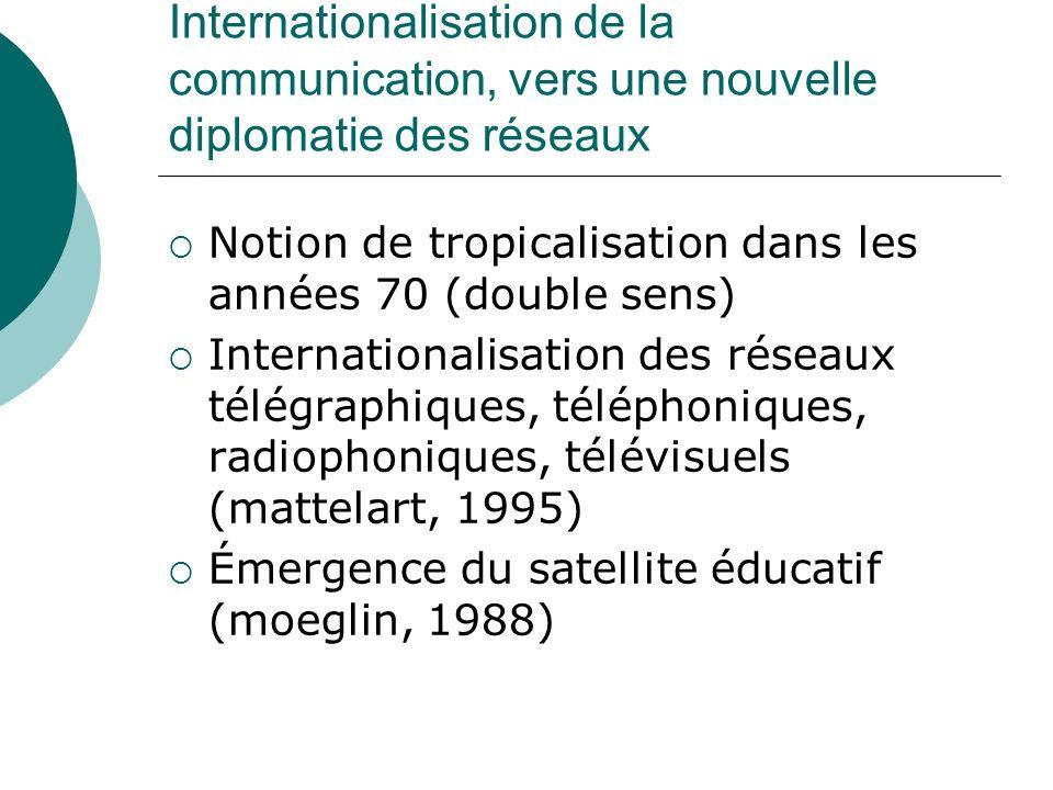 Internationalisation de la communication, vers une nouvelle diplomatie des réseaux Notion de tropicalisation dans les années 70 (double sens) Internat