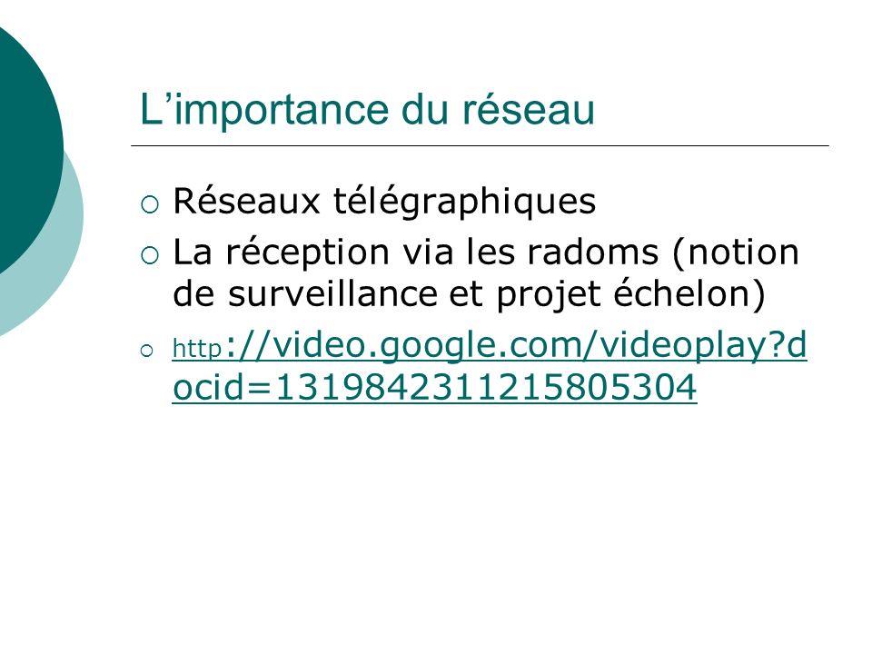 Limportance du réseau Réseaux télégraphiques La réception via les radoms (notion de surveillance et projet échelon) http ://video.google.com/videoplay
