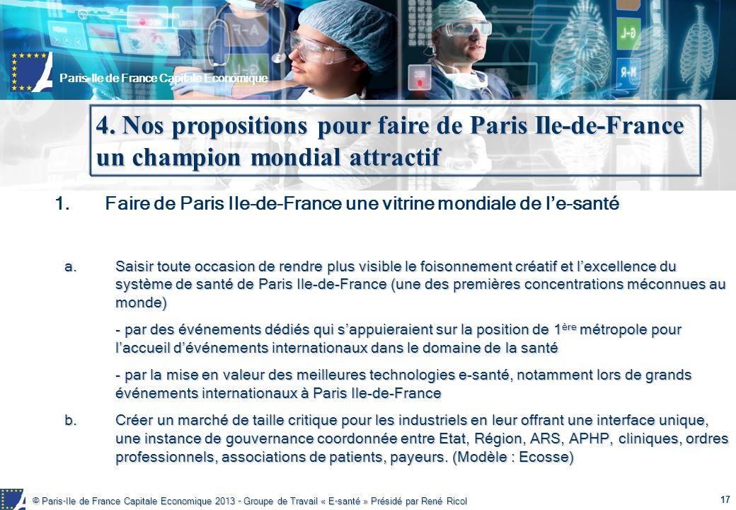 Paris-Ile de France Capitale Economique Groupe de Travail e-santé - Président : René Ricol © Paris-Ile de France Capitale Economique 2013 – Groupe de