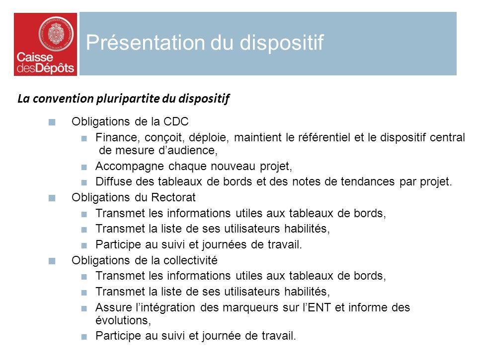 Présentation du dispositif La convention pluripartite du dispositif Obligations de la CDC Finance, conçoit, déploie, maintient le référentiel et le di