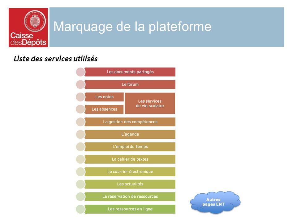 Marquage de la plateforme Liste des services utilisés Les services de vie scolaire