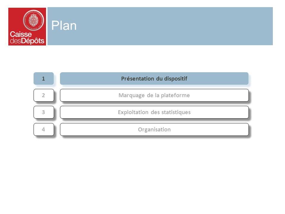 Plan Présentation du dispositif Organisation 1 1 4 4 Exploitation des statistiques 3 3 Marquage de la plateforme 2 2