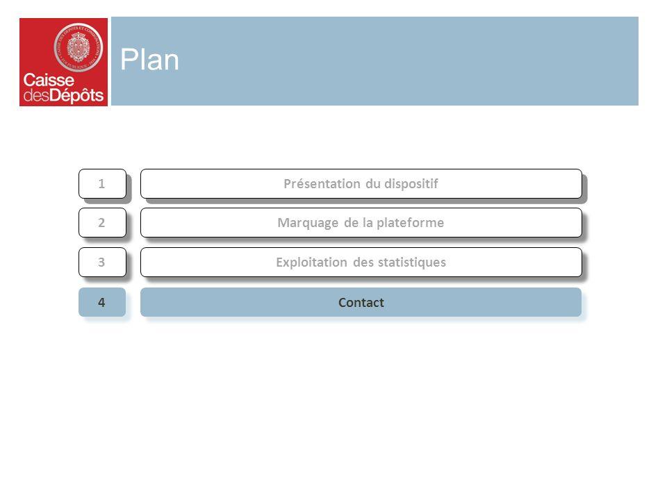 Plan Présentation du dispositif Contact 1 1 4 4 Exploitation des statistiques 3 3 Marquage de la plateforme 2 2