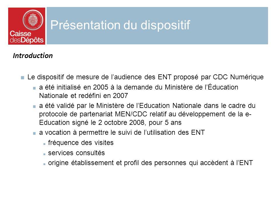 Présentation du dispositif Le dispositif de mesure de laudience des ENT proposé par CDC Numérique a été initialisé en 2005 à la demande du Ministère d
