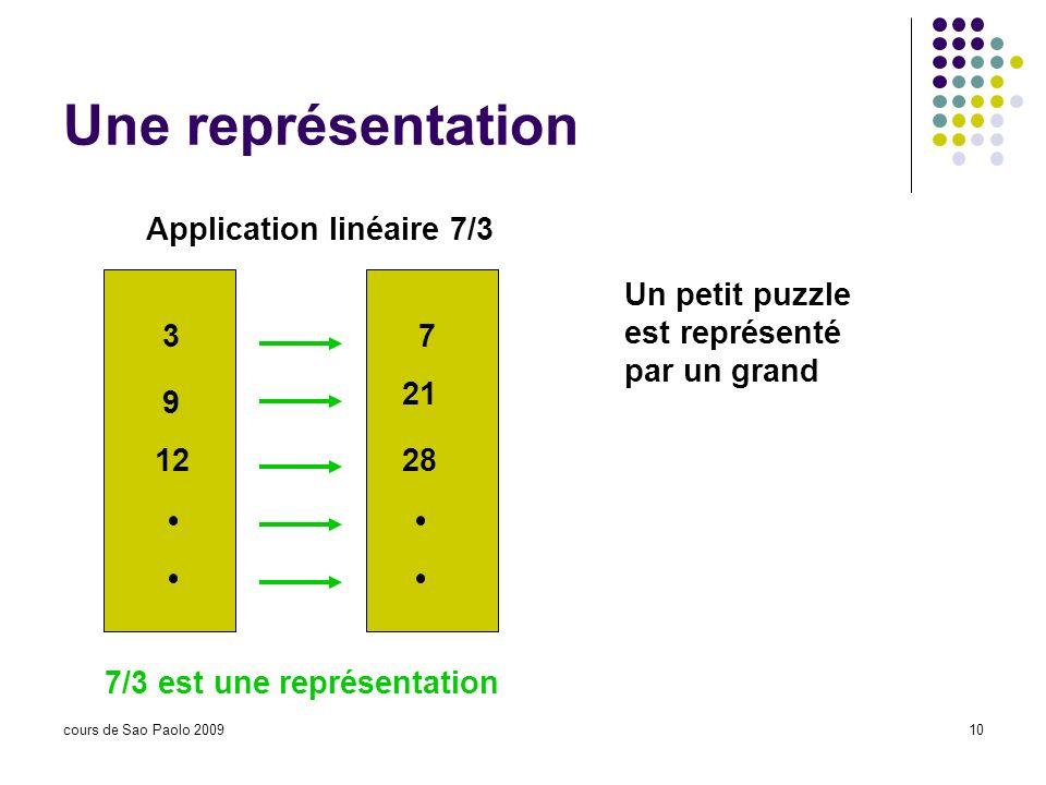 cours de Sao Paolo 200910 Une représentation Application linéaire 7/3 37 9 21 1228 7/3 est une représentation Un petit puzzle est représenté par un gr