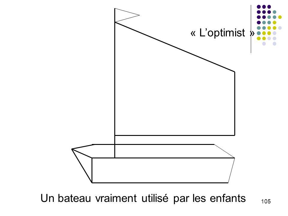 105 « Loptimist » Un bateau vraiment utilisé par les enfants