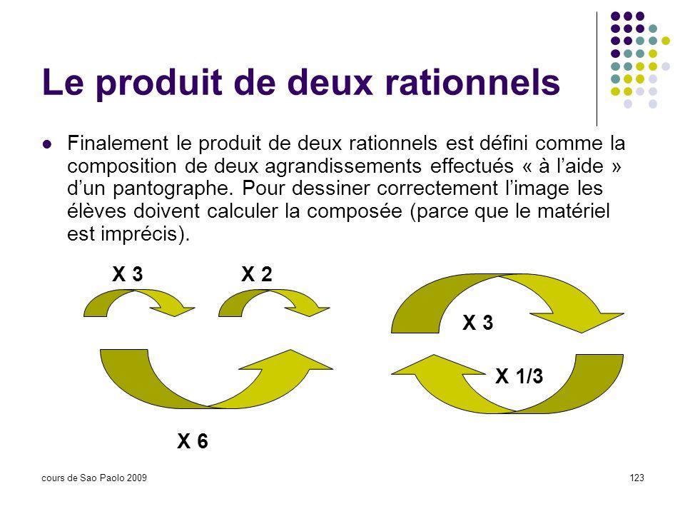 cours de Sao Paolo 2009123 Le produit de deux rationnels Finalement le produit de deux rationnels est défini comme la composition de deux agrandisseme