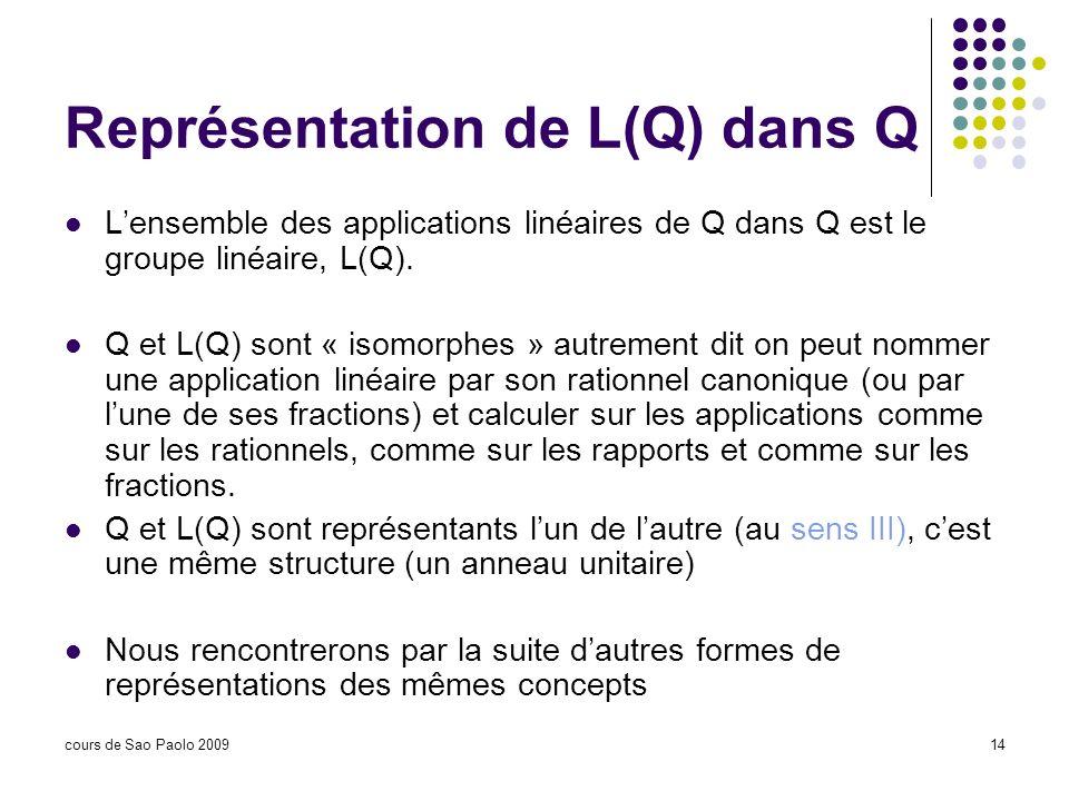 cours de Sao Paolo 200914 Représentation de L(Q) dans Q Lensemble des applications linéaires de Q dans Q est le groupe linéaire, L(Q). Q et L(Q) sont