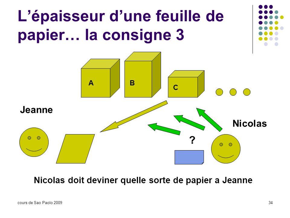 cours de Sao Paolo 200934 Lépaisseur dune feuille de papier… la consigne 3 Jeanne Nicolas Nicolas doit deviner quelle sorte de papier a Jeanne ? AB C