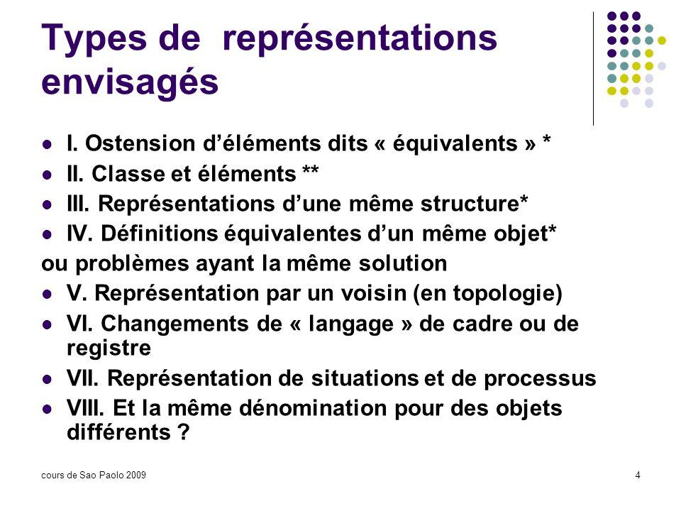 cours de Sao Paolo 20094 Types de représentations envisagés I. Ostension déléments dits « équivalents » * II. Classe et éléments ** III. Représentatio