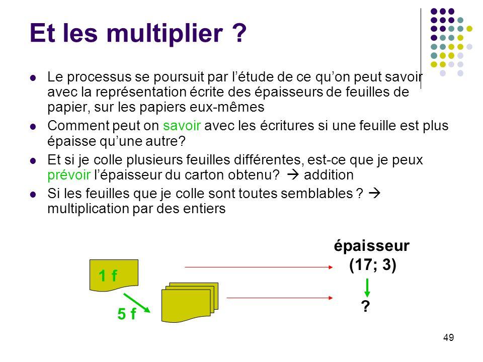 49 Et les multiplier ? Le processus se poursuit par létude de ce quon peut savoir avec la représentation écrite des épaisseurs de feuilles de papier,